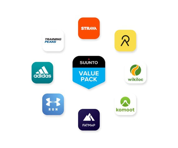 get-the-benefits-from-suunto-partner-network-720x600px-032x.jpg